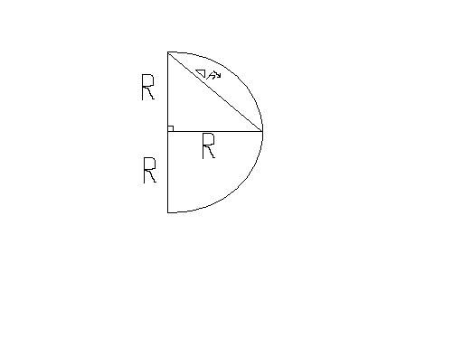 1. Автомобиль совершает разворот, радиус которого 5 м. Найдите модуль перемещения